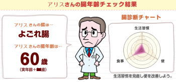 腸年齢診断結果(その1)